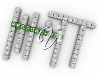 3d image Performance issues concept word cloud background