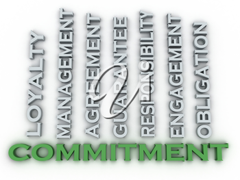 3d image Commitment  issues concept word cloud background