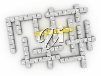 3d image Inflation issues concept word cloud background