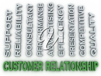 3d image Customer relationship issues concept word cloud background