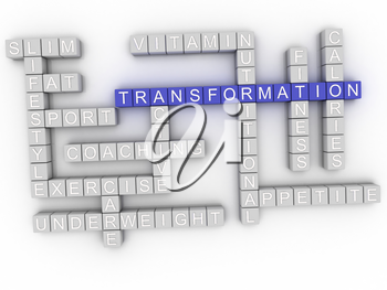 3d image Transformation word cloud concept