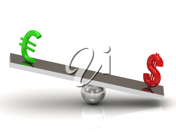 Balance red Dollar and green Euro on the rocking polished board. concept of the foreign exchange market