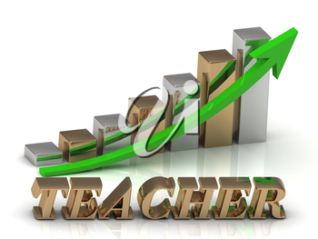 TEACHER- inscription of gold letters and Graphic growth and gold arrows on white background