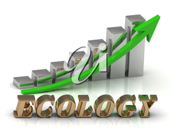 ECOLOGY- inscription of gold letters and Graphic growth and gold arrows on white background