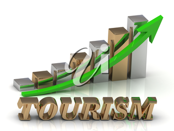 TOURISM- inscription of gold letters and Graphic growth and gold arrows on white background