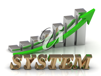 SYSTEM- inscription of gold letters and Graphic growth and gold arrows on white background