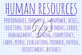 Human resources word cloud written on a piece of paper
