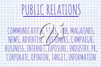 Public relations word cloud written on a piece of paper