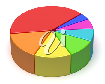 Abstract business statistics, financial analysis, growth and development concept: colorful 3D pie chart white background