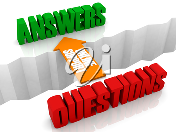Online support is the bridge from QUESTIONS to ANSWERS. Concept 3D illustration.