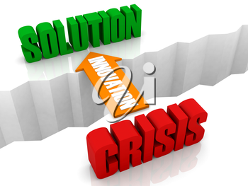 Innovation is the bridge from CRISIS to SOLUTION. Concept 3D illustration.