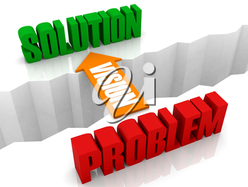 Vision is the bridge from PROBLEM to SOLUTION. Concept 3D illustration.