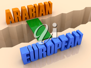 Two words ARABIAN and EUROPEAN united by bridge through separation crack. Concept 3D illustration.