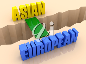 Two words ASIAN and EUROPEAN united by bridge through separation crack. Concept 3D illustration.